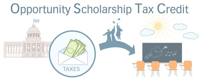 Opportunity Scholarship Tax Credit